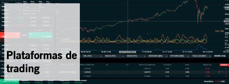 Como usar forex trading